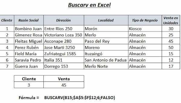 Imagen completa Archivo Excel