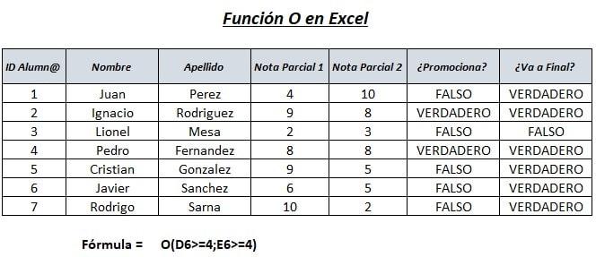 Función O en Excel