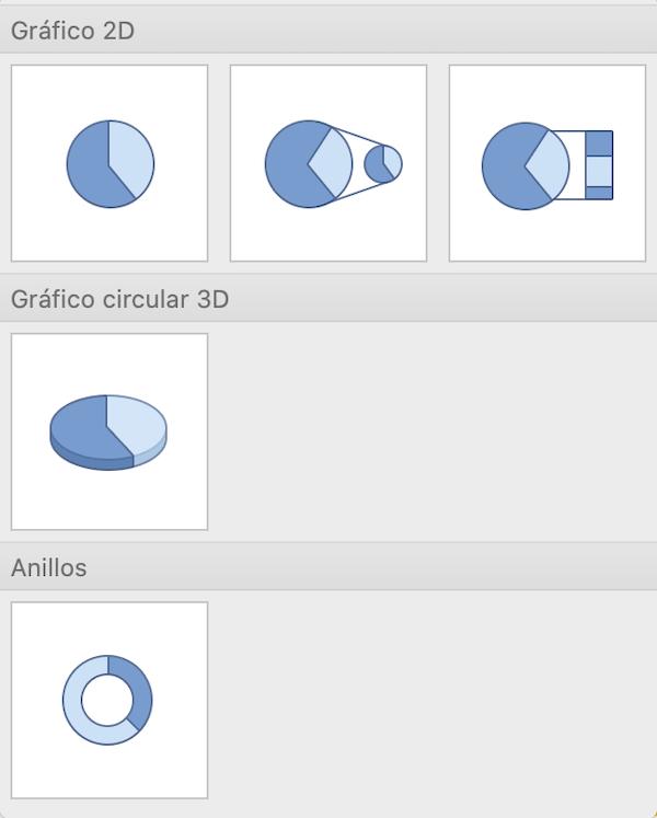 Gráficos Circulares en Excel