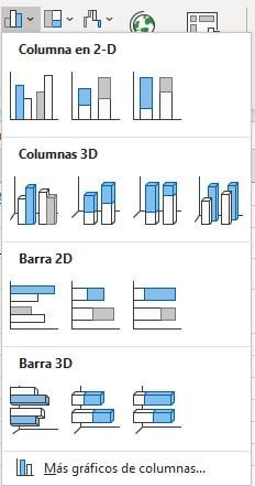 Tipos de gráficos de columnas o barras