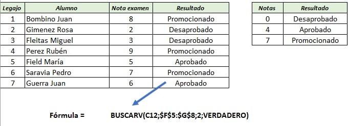 Ejemplo Fórmula Buscarv con rango Verdadero