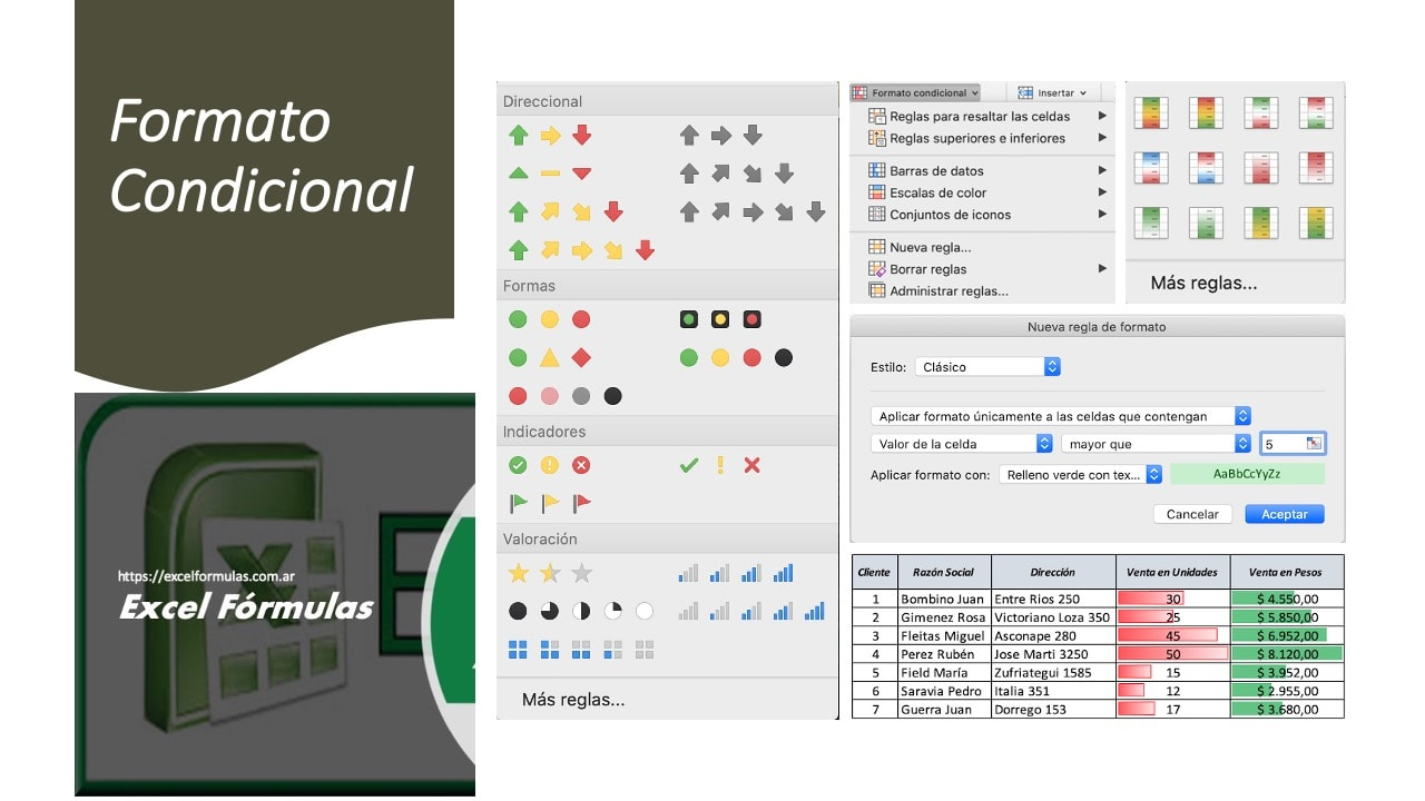 Formato Condicional en Excel