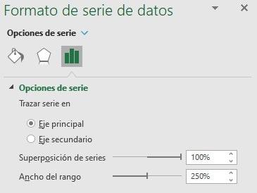 Formato de serie de datos
