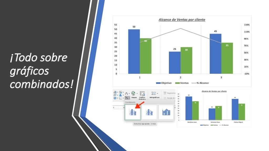 Grafico combinado en Excel